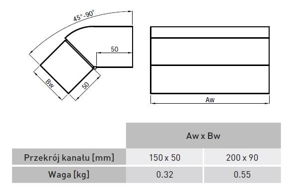 kolano regulowane ściana strop