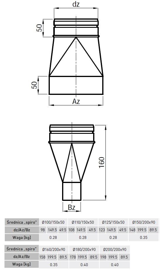 redukcja symetryczna