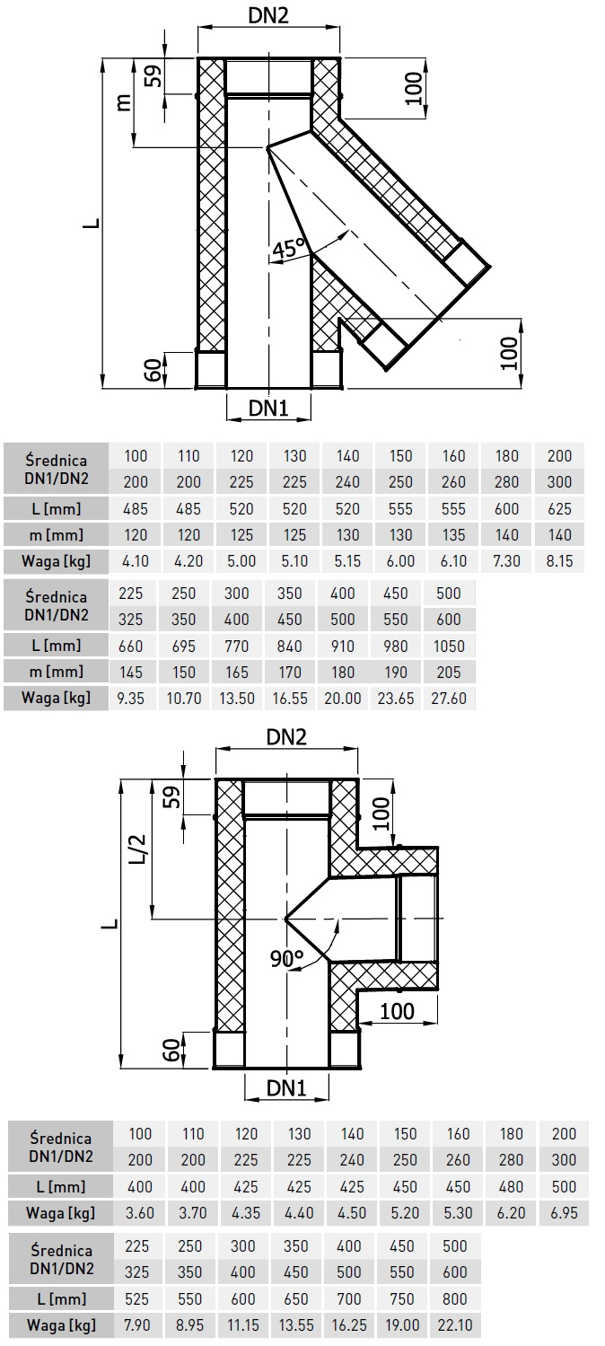 trójnik kominowy żaroodporny izolowany