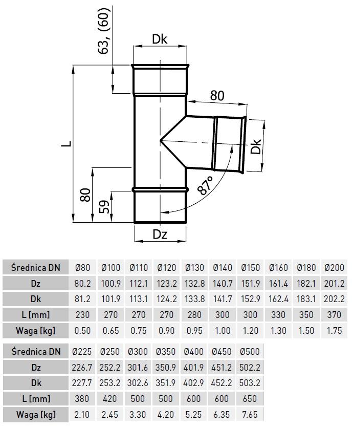 trójnik żaroodporny kominowy