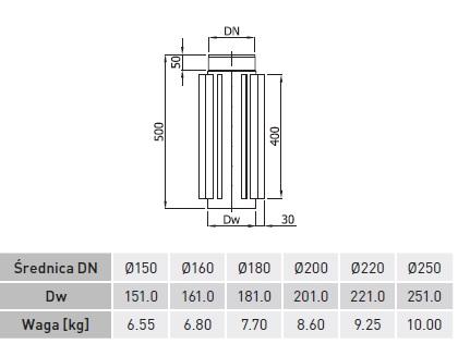 radiator kominkowy