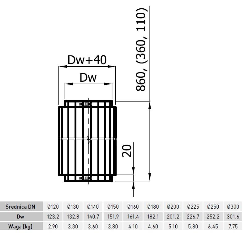 opaska radiator