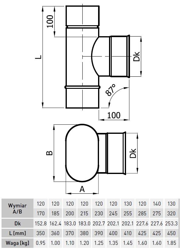 trójnik kominowy owalny