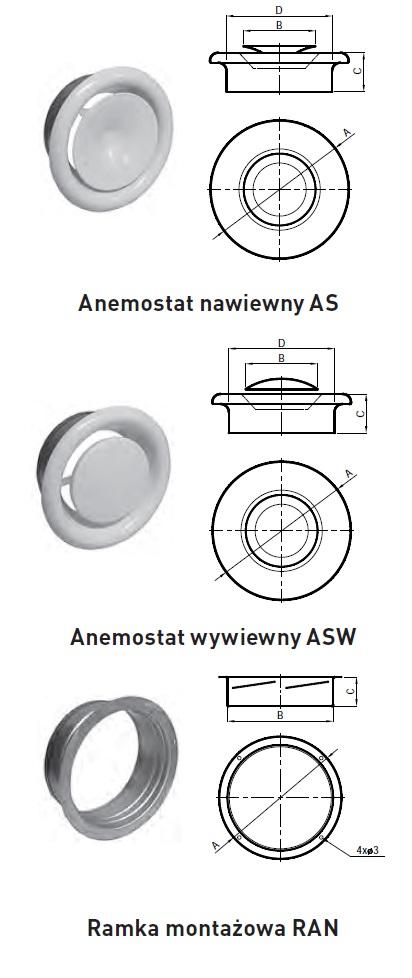 anemostat