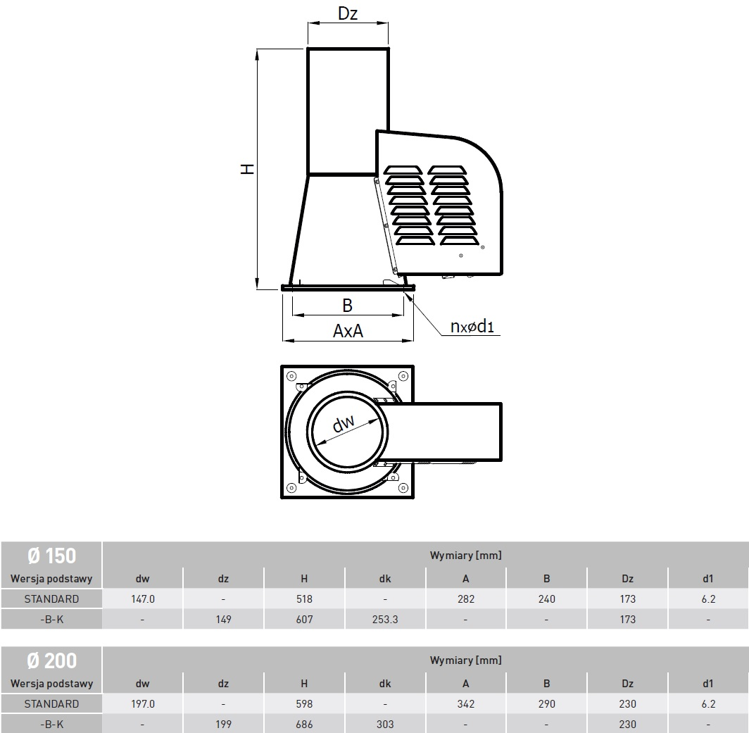 generator ciągu kominowego