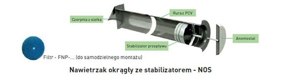 nawietrzak_darco_ze_stabilizatorem