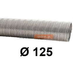 Rura elastyczna spiro kwasoodporna 125 mm