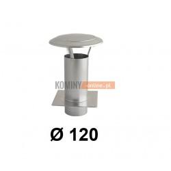 Daszek 120 mm OCYNK