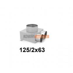 Skrzynka rozdzielcza 125-2x63 mm