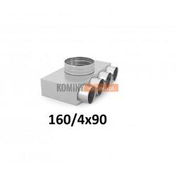 Skrzynka rozdzielcza 160-4x90 mm