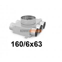 Skrzynka rozdzielcza 160-6x63 mm