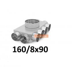 Skrzynka rozdzielcza 160-8x90 mm