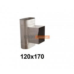 Wyczystka owalna 120x170 mm