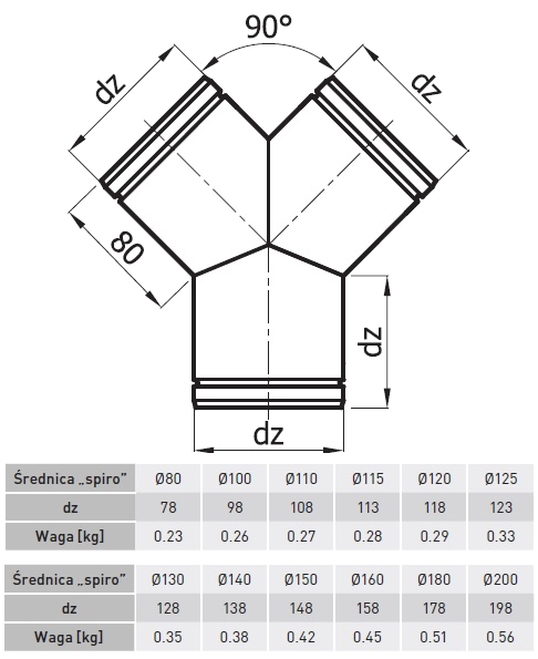 trójnik portki 90 stopni