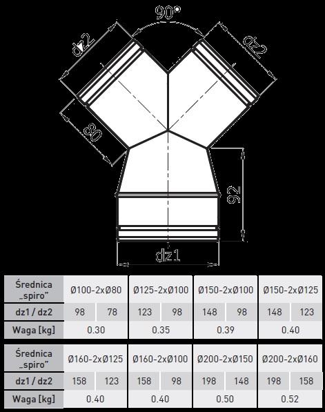 trójnik redukcyjny 90 stopni
