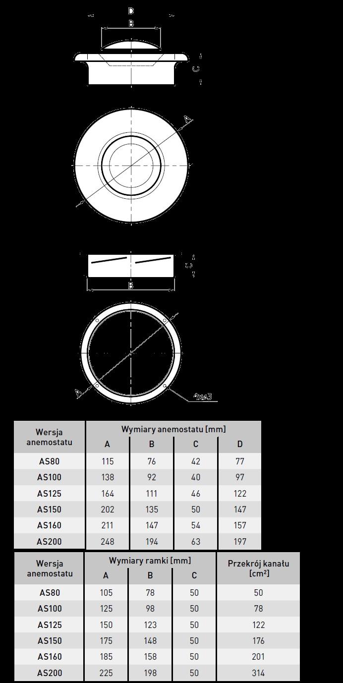 anemostat wywiewny