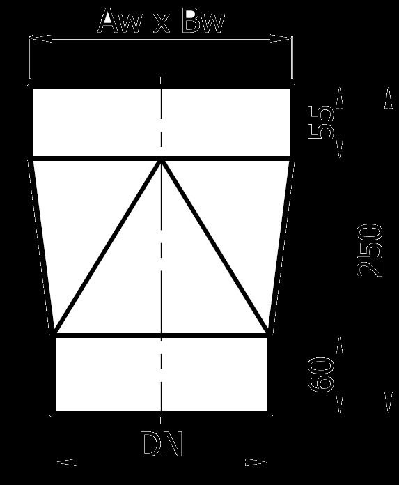 redukcja kominowa kwadratowa