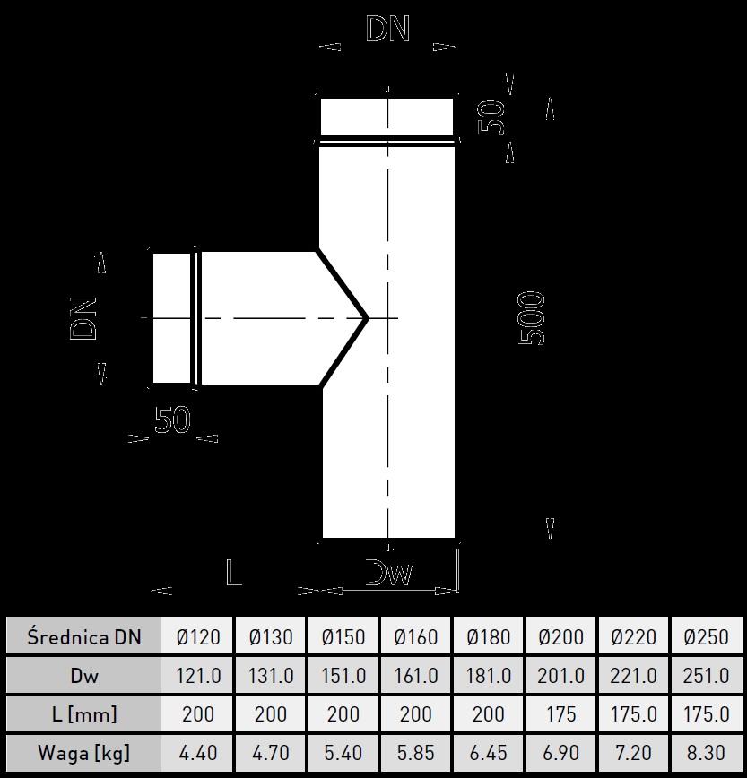 trójnik kominkowy 90 stopni