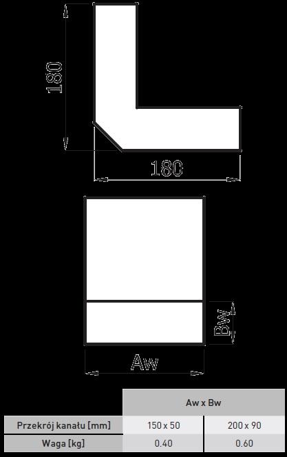 kolano ściana strop 90 stopni