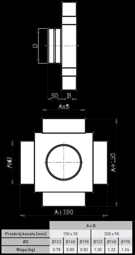 skrzynak wentylacyjna rozprężna
