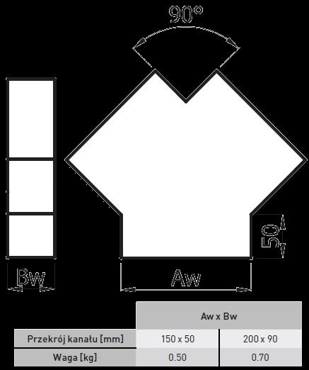 trójnik wentylacyjny portki 90 stopni