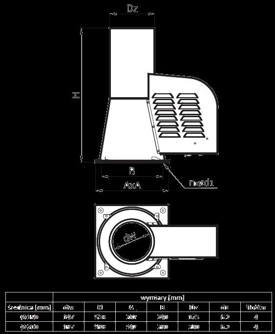 generator ciągu komina