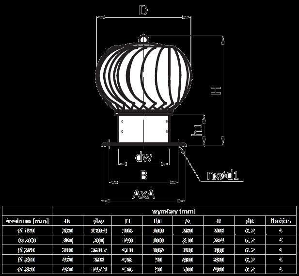turbowent z podstawą kwadratową