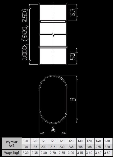 rura kominowa owalna