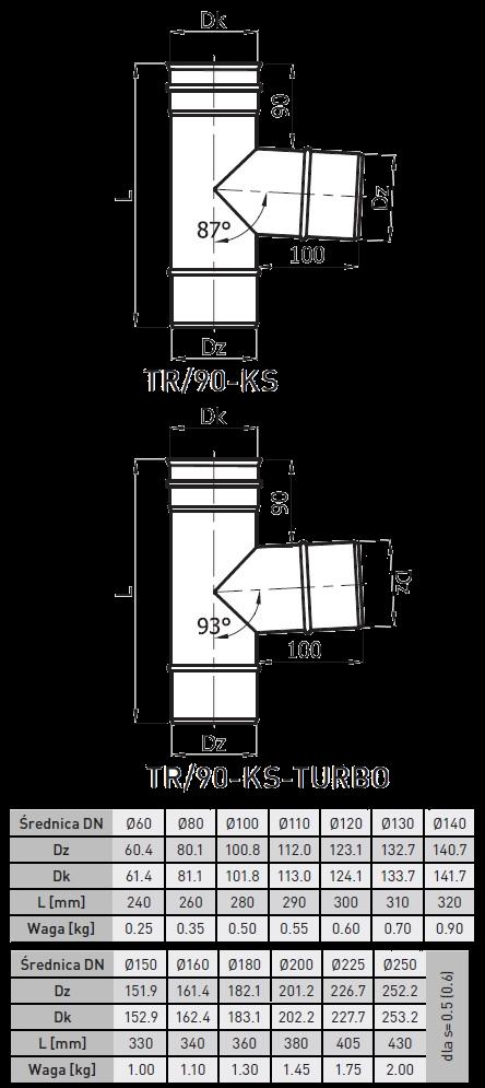 trójnik spalinowy