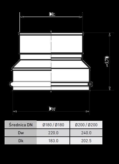 redukcja komin ceramiczny rura stlowa