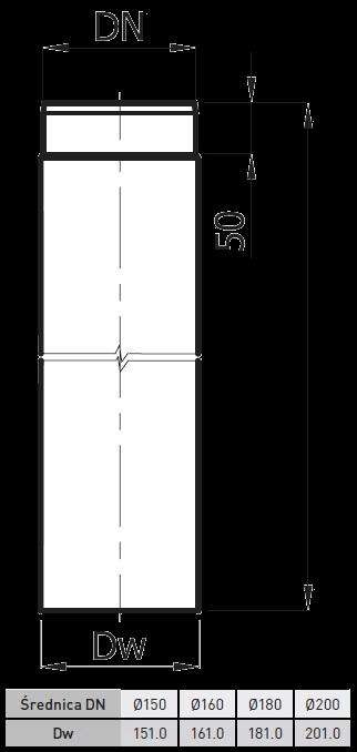 rura kominowa żaroodporna 2 mm