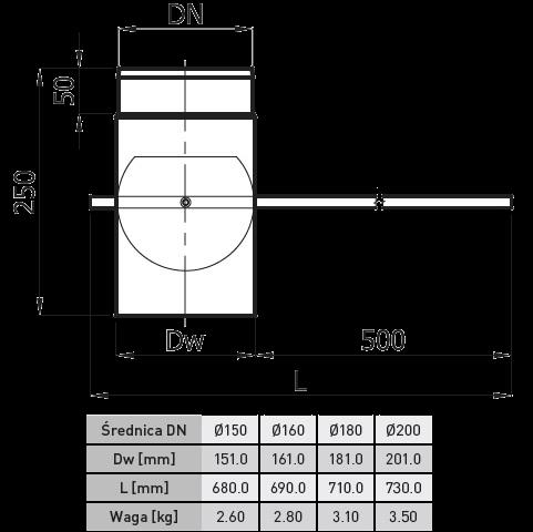 szyber kominowy grubości 2 mm