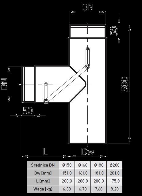 trójnik kominowy żaroodporny zamykany