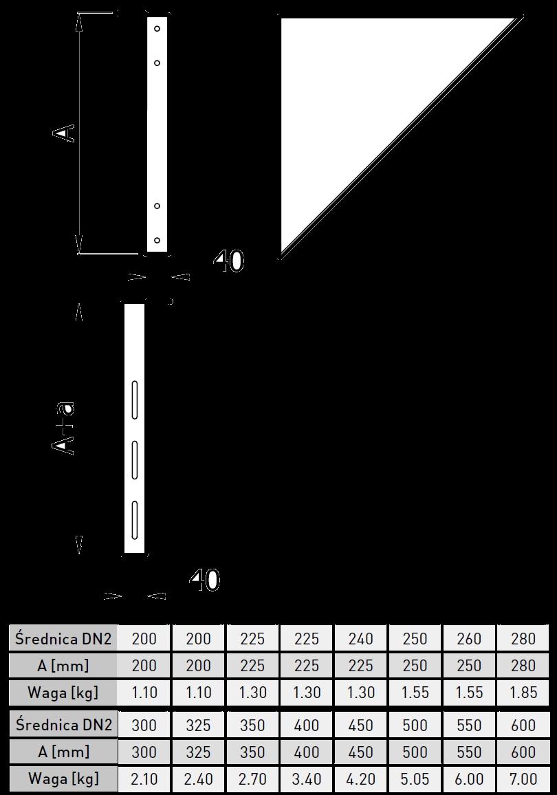 konsola wsporcza komina izolowanego nierdzewna