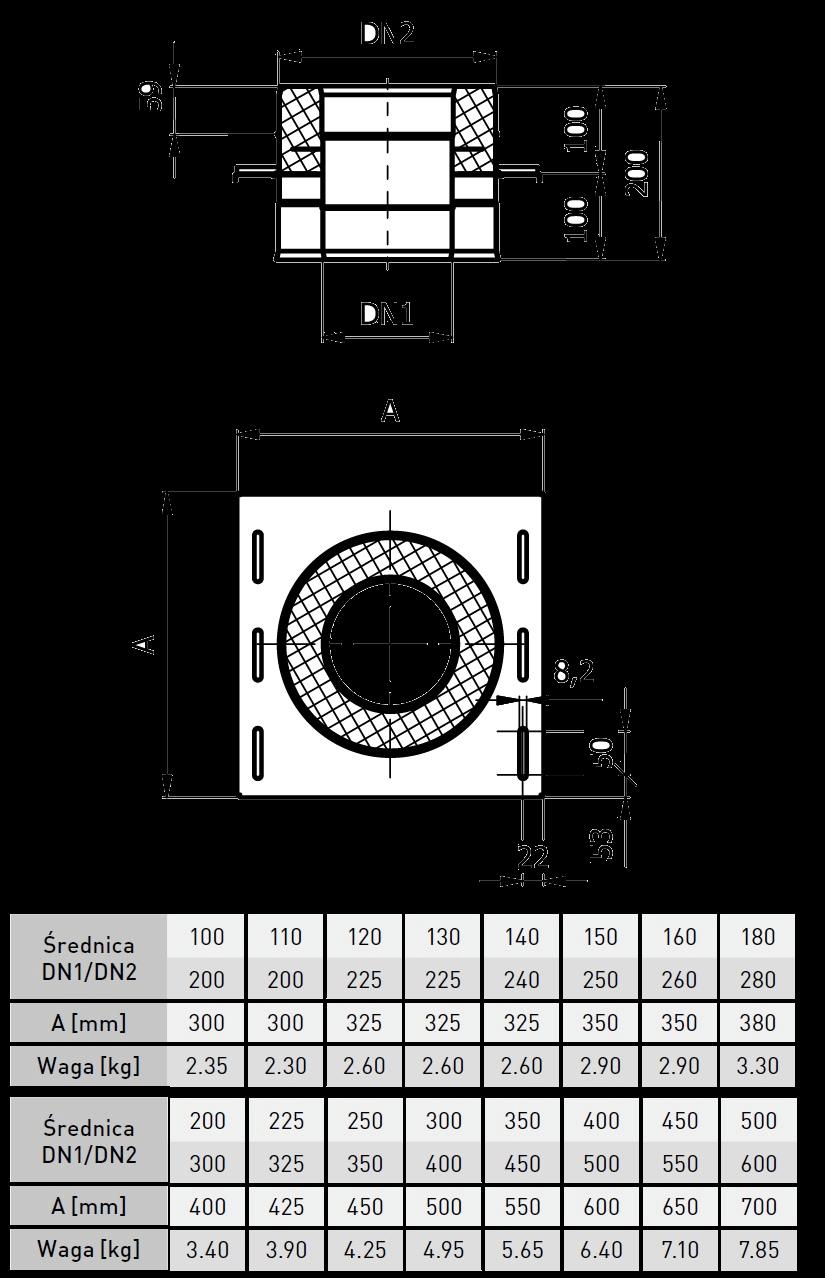 podpora komina izolowana kwasoodporna