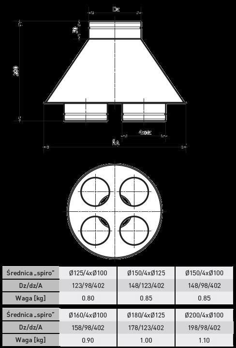 skrzynka rozprężna spiro