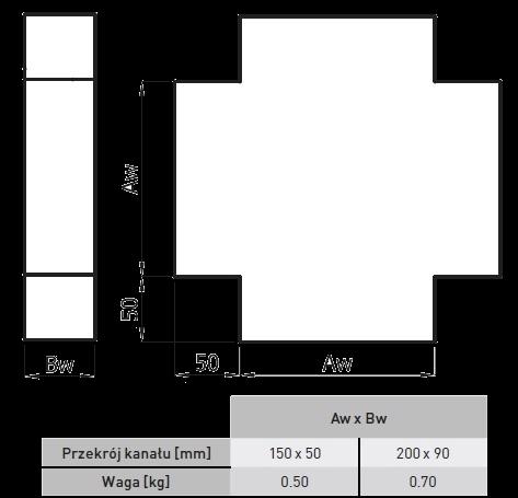 czwórnik wentylacyjny prostokątny
