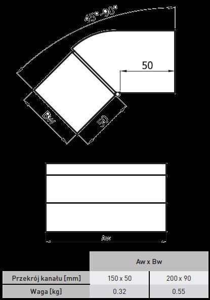 kolano wentylacyjne prostokątne ściana strop