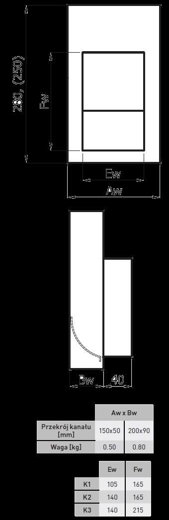 redukcja pod kratkę wentylacyjną