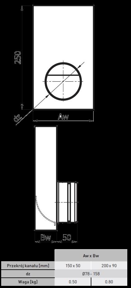 redukcja wentylacyjna prostokątna z wylotem okrągłym