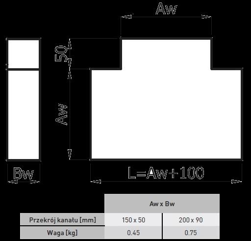 trójnik prostokątny wentylacyjny 90 stopni
