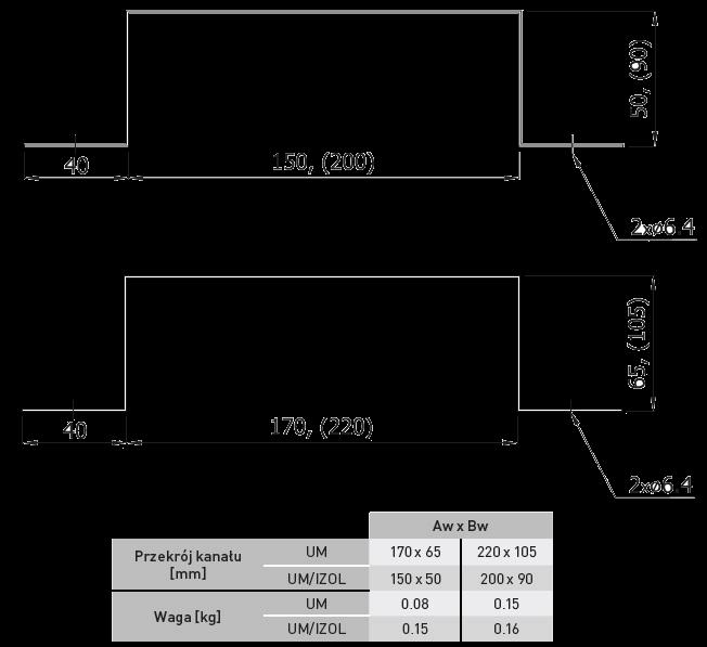 uchwyt montażowy kanału prostokątnego