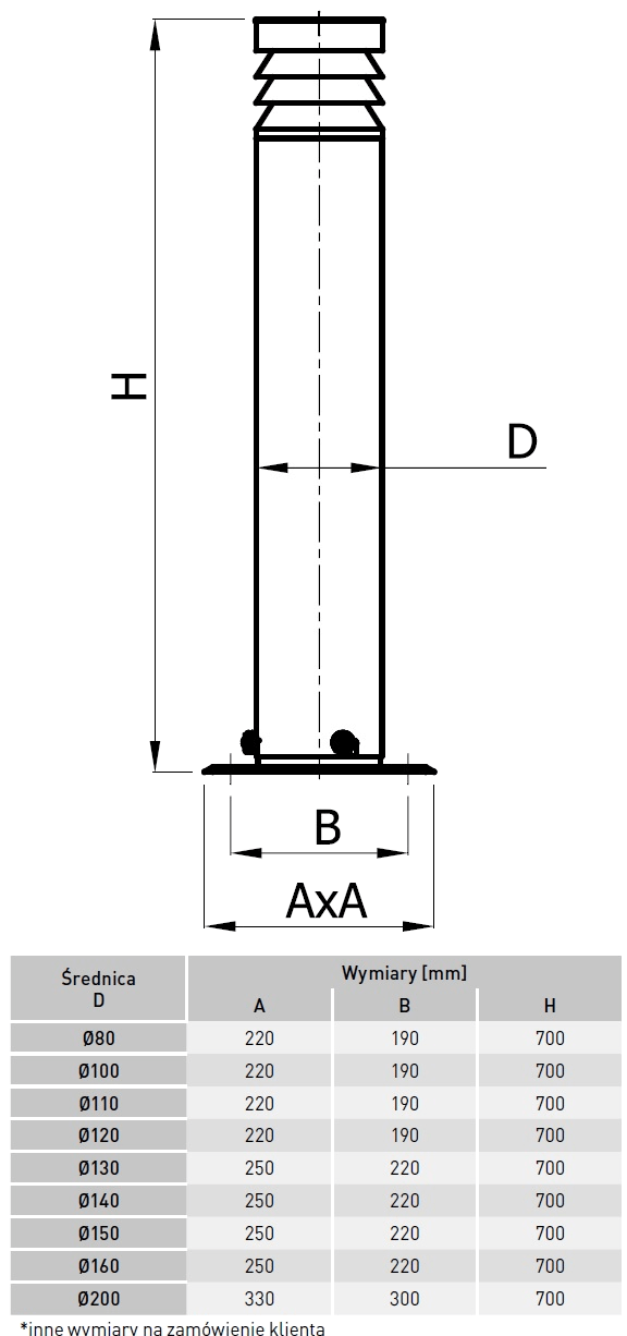 nasada kanalizacyjna