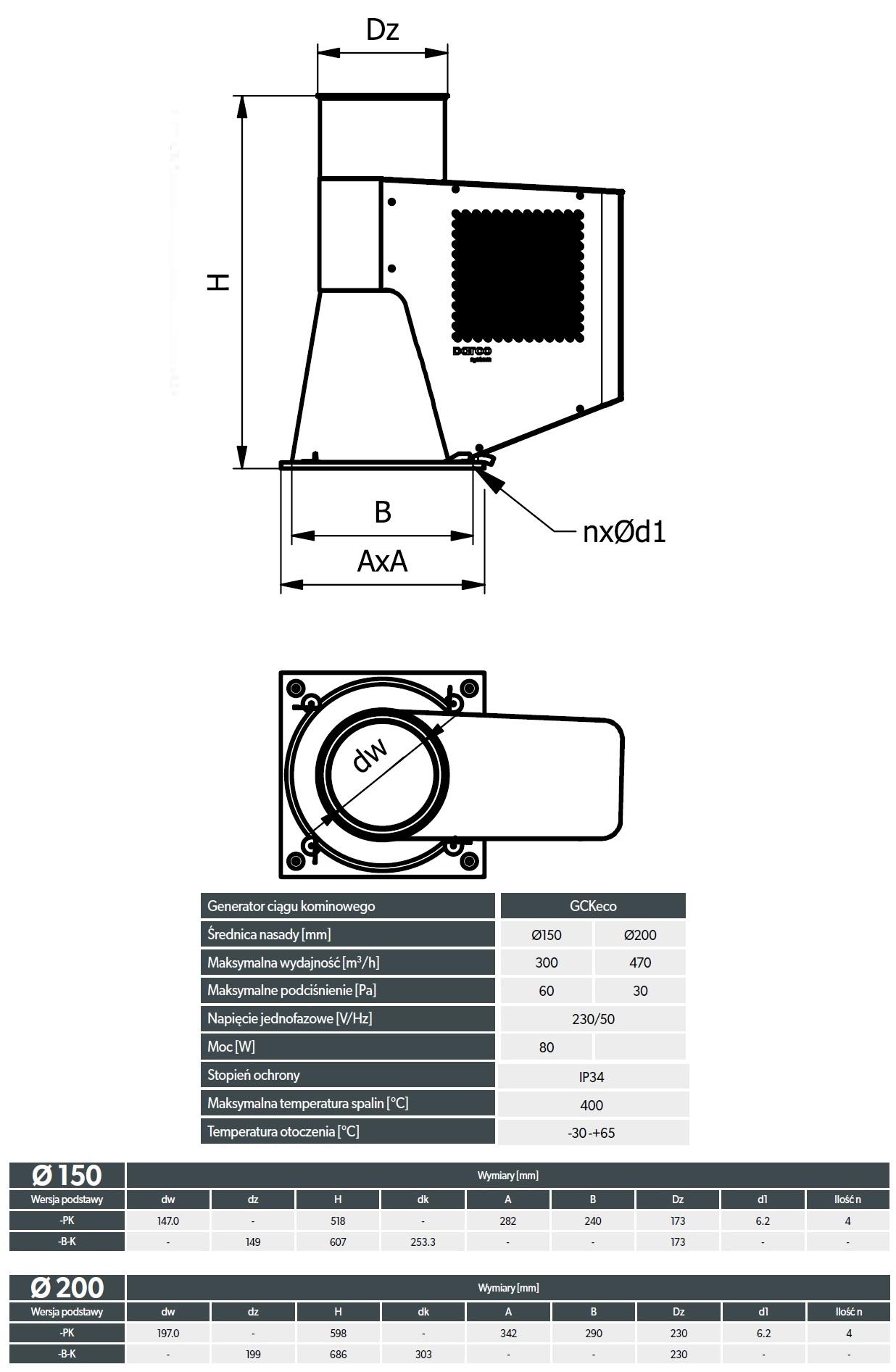 generator ciągu komina z podstawą