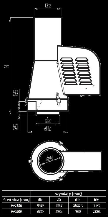 generator ciągu komina bez podstawy