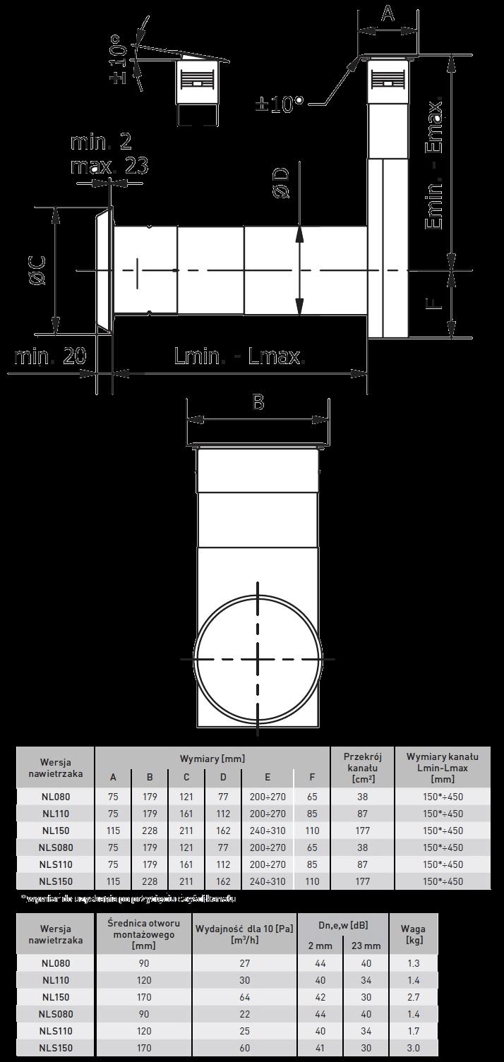 nawietrzak okienny akustyczny