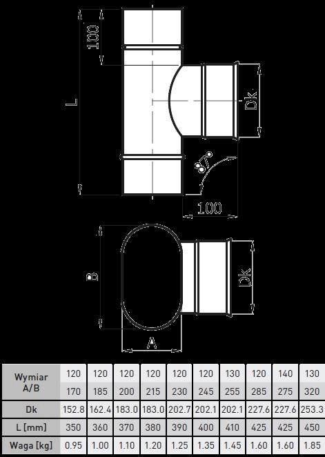 trójnik owalny kwasoodporny