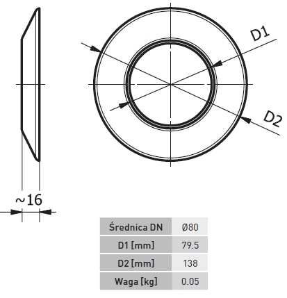 rozeta silikonowa pellet