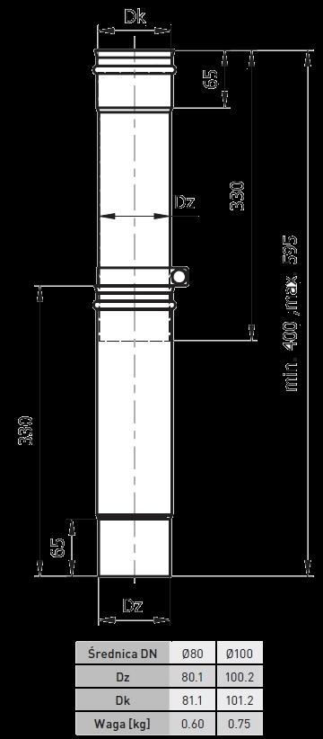 rura teleskopowa pellet