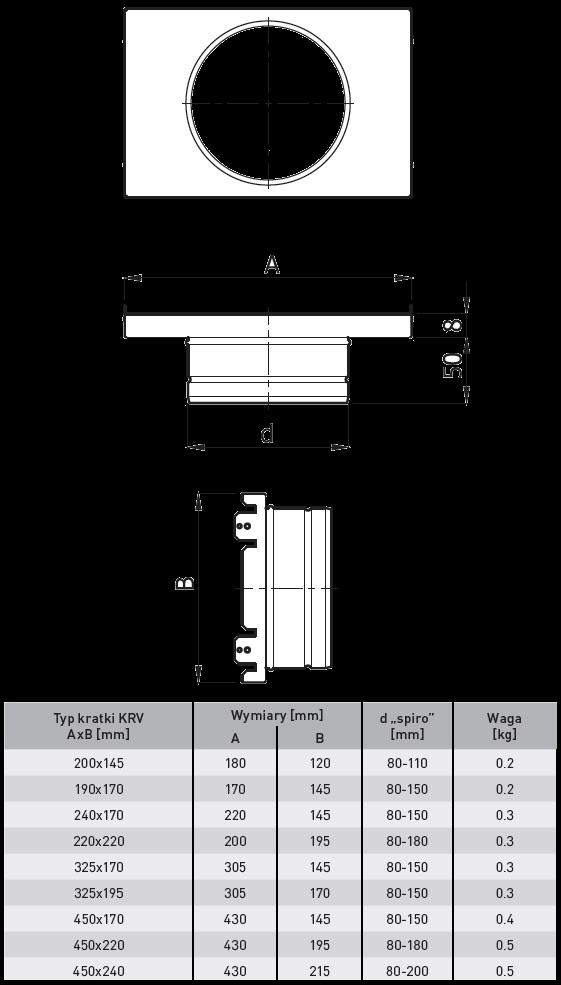 redukcja kratki ventlab